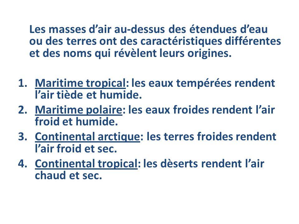 Les masses dair au-dessus des étendues deau ou des terres ont des caractéristiques différentes et des noms qui révèlent leurs origines. 1.Maritime tro