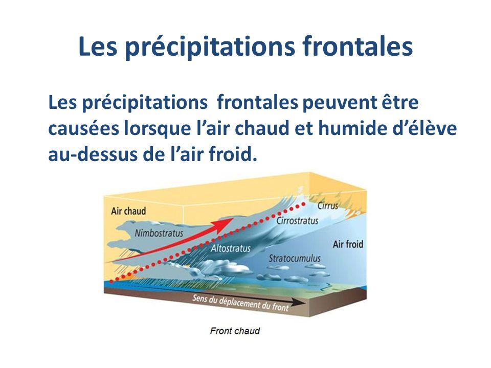 Les précipitations frontales Les précipitations frontales peuvent être causées lorsque lair chaud et humide délève au-dessus de lair froid.