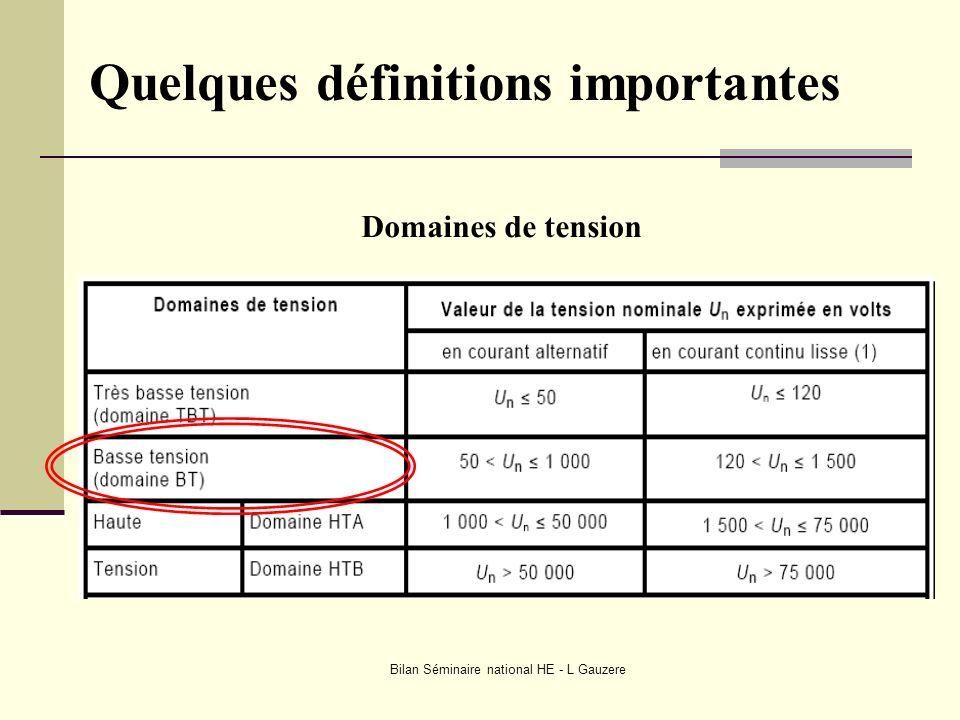 Bilan Séminaire national HE - L Gauzere Quelques définitions importantes Domaines de tension