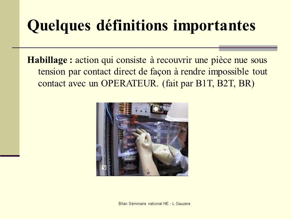 Bilan Séminaire national HE - L Gauzere Quelques définitions importantes Habillage : action qui consiste à recouvrir une pièce nue sous tension par co