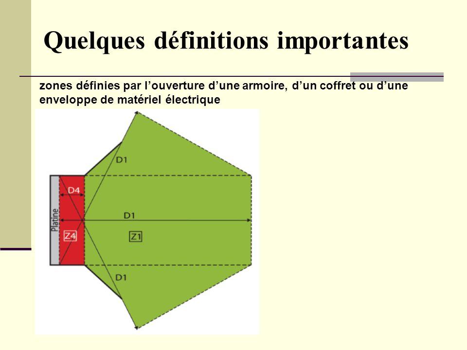 Quelques définitions importantes zones définies par louverture dune armoire, dun coffret ou dune enveloppe de matériel électrique