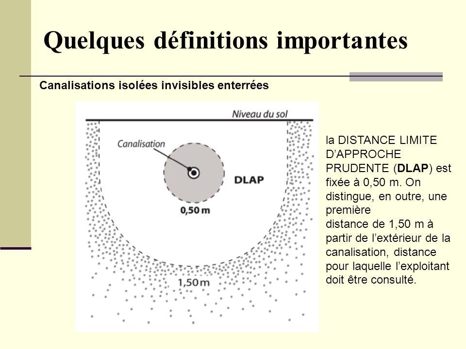 Canalisations isolées invisibles enterrées la DISTANCE LIMITE DAPPROCHE PRUDENTE (DLAP) est fixée à 0,50 m. On distingue, en outre, une première dista