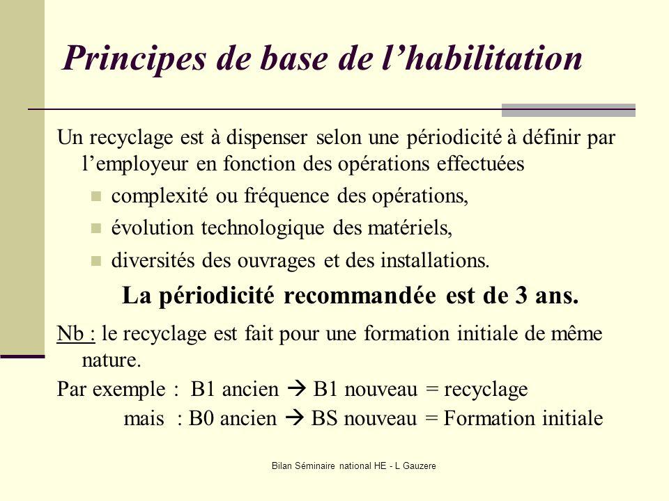 Bilan Séminaire national HE - L Gauzere Principes de base de lhabilitation Un recyclage est à dispenser selon une périodicité à définir par lemployeur