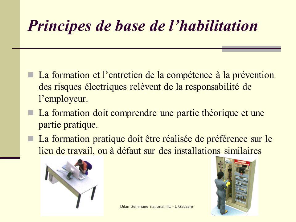 Bilan Séminaire national HE - L Gauzere Principes de base de lhabilitation La formation et lentretien de la compétence à la prévention des risques éle