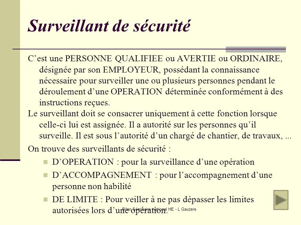 Bilan Séminaire national HE - L Gauzere Surveillant de sécurité Cest une PERSONNE QUALIFIEE ou AVERTIE ou ORDINAIRE, désignée par son EMPLOYEUR, possé