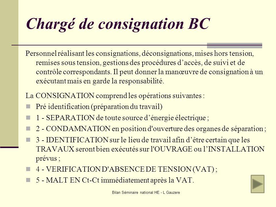 Bilan Séminaire national HE - L Gauzere Chargé de consignation BC Personnel réalisant les consignations, déconsignations, mises hors tension, remises