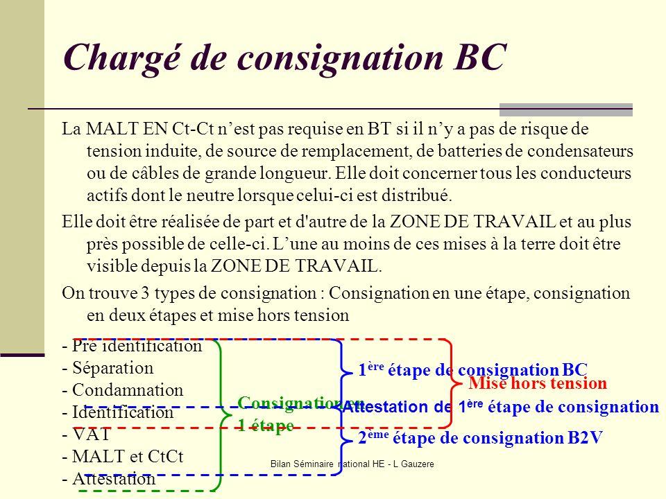 Bilan Séminaire national HE - L Gauzere Chargé de consignation BC La MALT EN Ct-Ct nest pas requise en BT si il ny a pas de risque de tension induite,