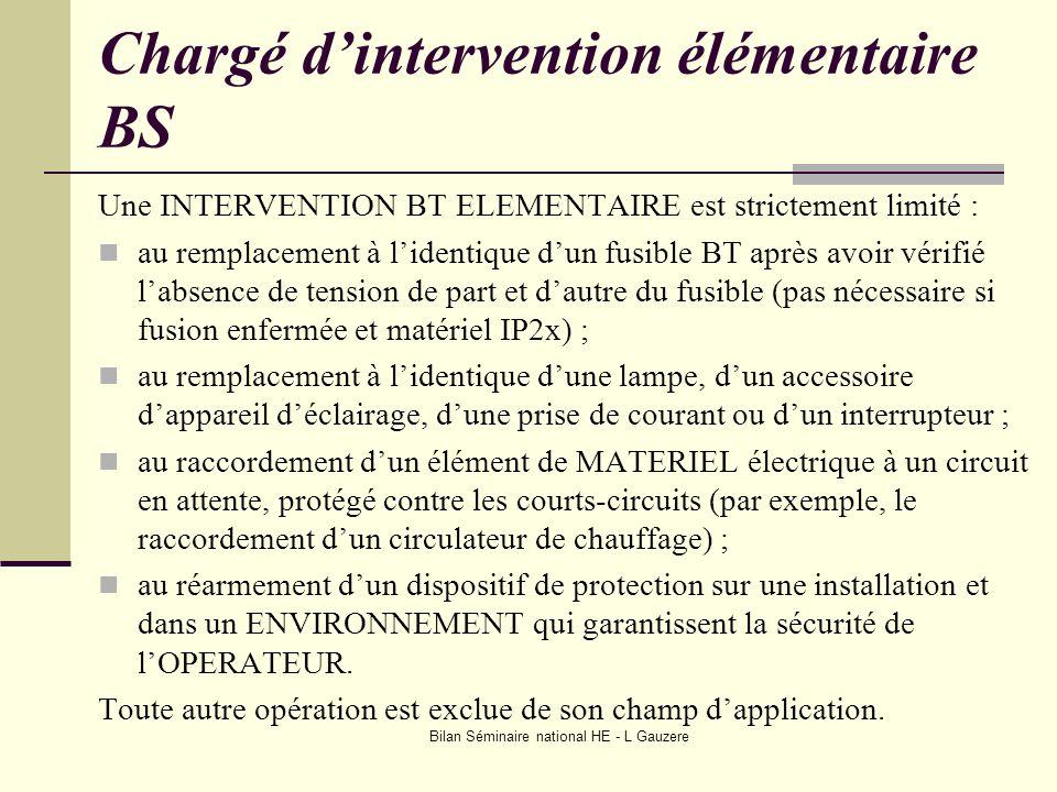 Bilan Séminaire national HE - L Gauzere Chargé dintervention élémentaire BS Une INTERVENTION BT ELEMENTAIRE est strictement limité : au remplacement à