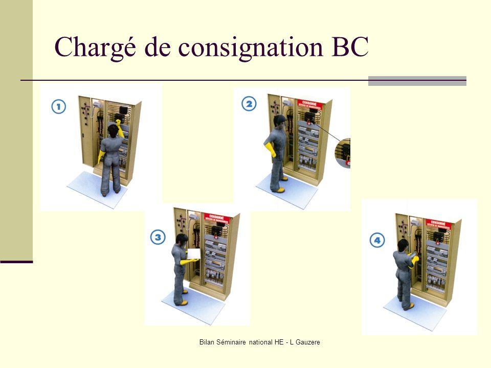 Chargé de consignation BC Bilan Séminaire national HE - L Gauzere