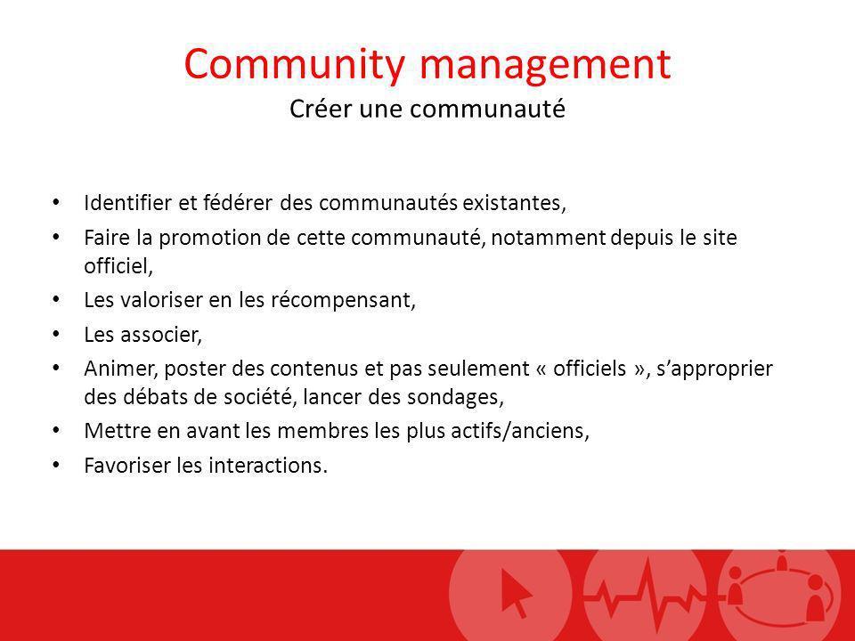Community management Créer une communauté Identifier et fédérer des communautés existantes, Faire la promotion de cette communauté, notamment depuis l