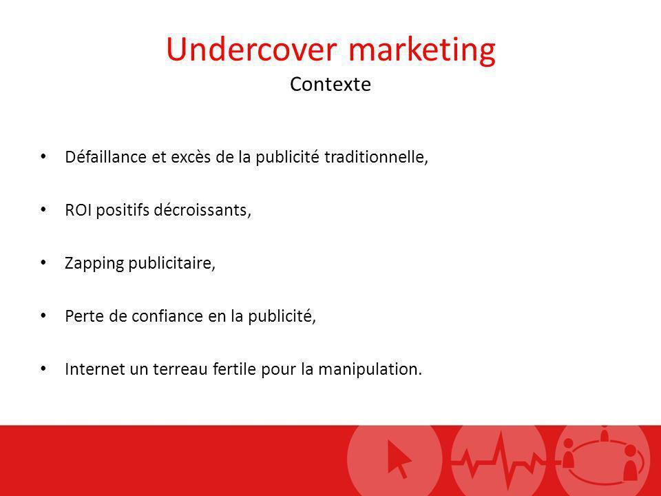 Undercover marketing Contexte Défaillance et excès de la publicité traditionnelle, ROI positifs décroissants, Zapping publicitaire, Perte de confiance