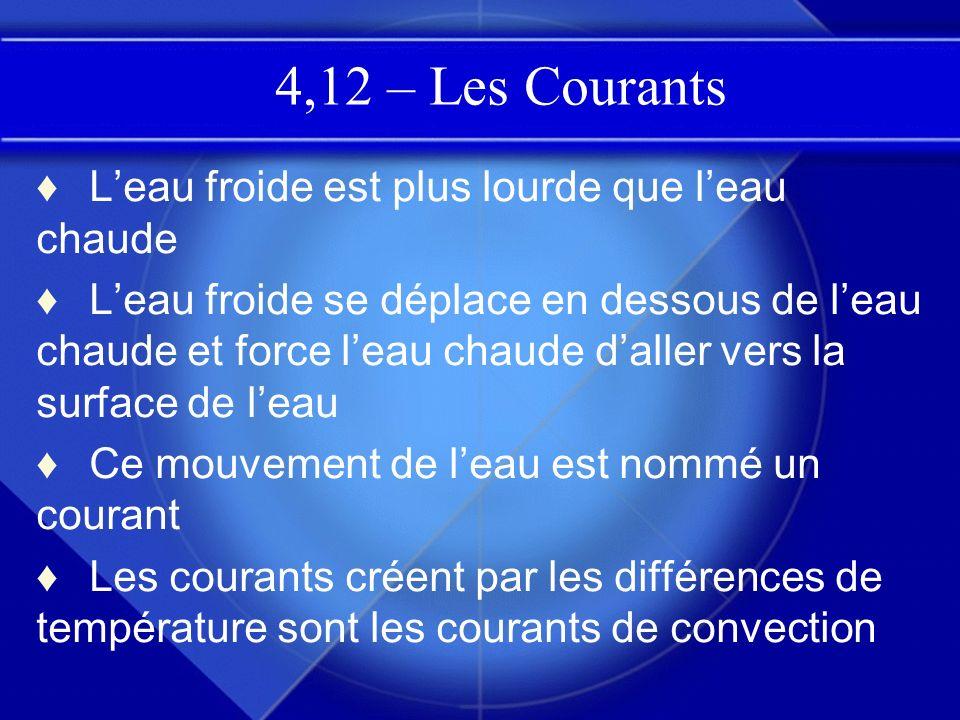 4,12 – Les Courants Leau froide est plus lourde que leau chaude Leau froide se déplace en dessous de leau chaude et force leau chaude daller vers la s