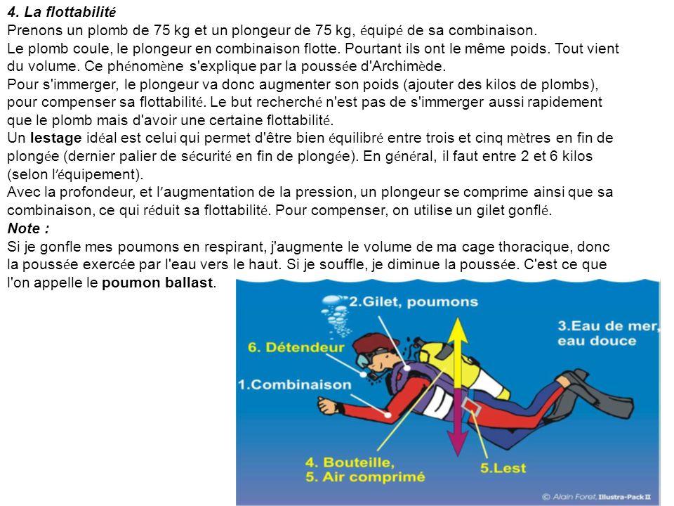 4.La flottabilit é Prenons un plomb de 75 kg et un plongeur de 75 kg, é quip é de sa combinaison.