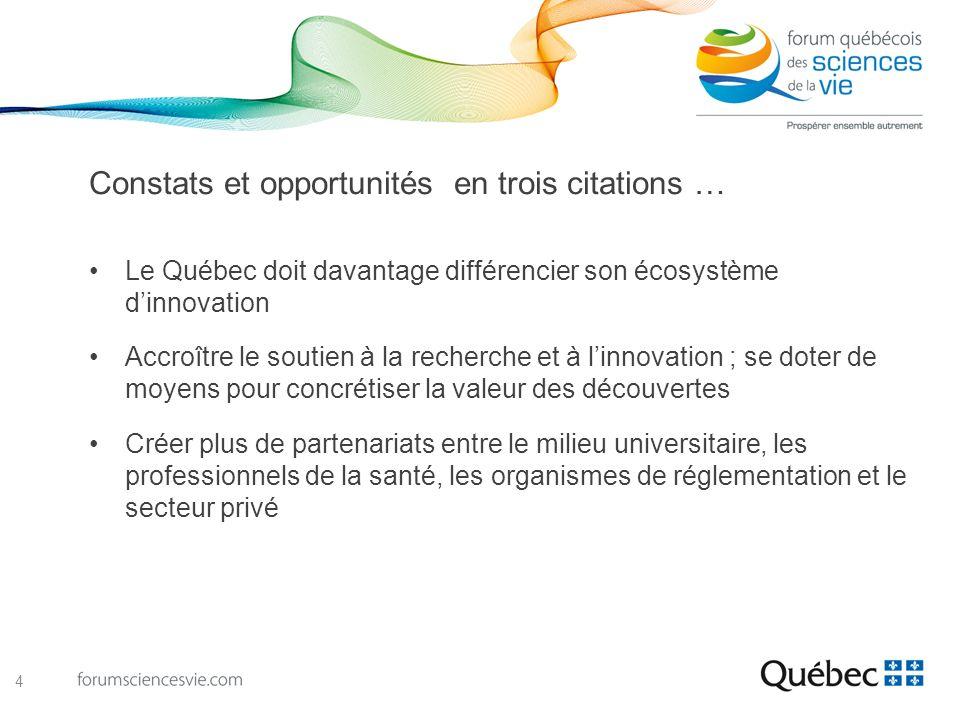 Constats et opportunités en trois citations … Le Québec doit davantage différencier son écosystème dinnovation Accroître le soutien à la recherche et