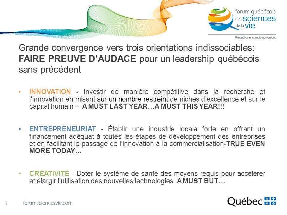Grande convergence vers trois orientations indissociables: FAIRE PREUVE DAUDACE pour un leadership québécois sans précédent INNOVATION - Investir de m