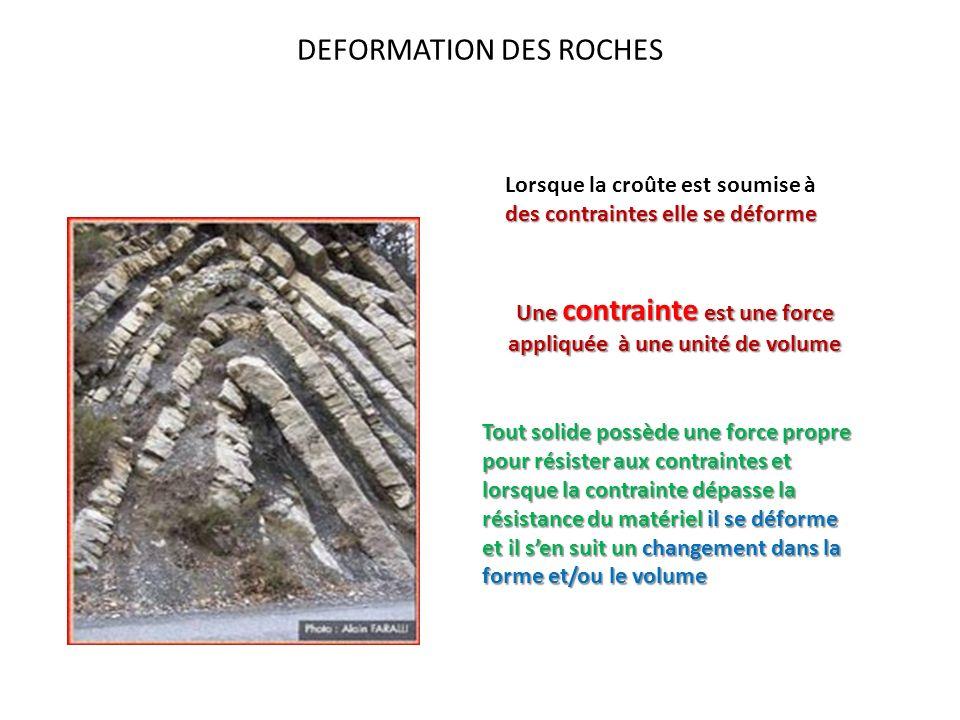 DEFORMATION DES ROCHES des contraintes elle se déforme Lorsque la croûte est soumise à des contraintes elle se déforme Une contrainte est une force ap