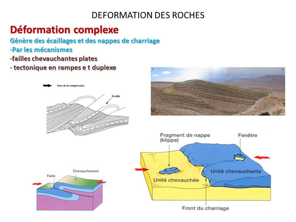 Déformation complexe Génère des écaillages et des nappes de charriage -Par les mécanismes -failles chevauchantes plates - tectonique en rampes e t dup