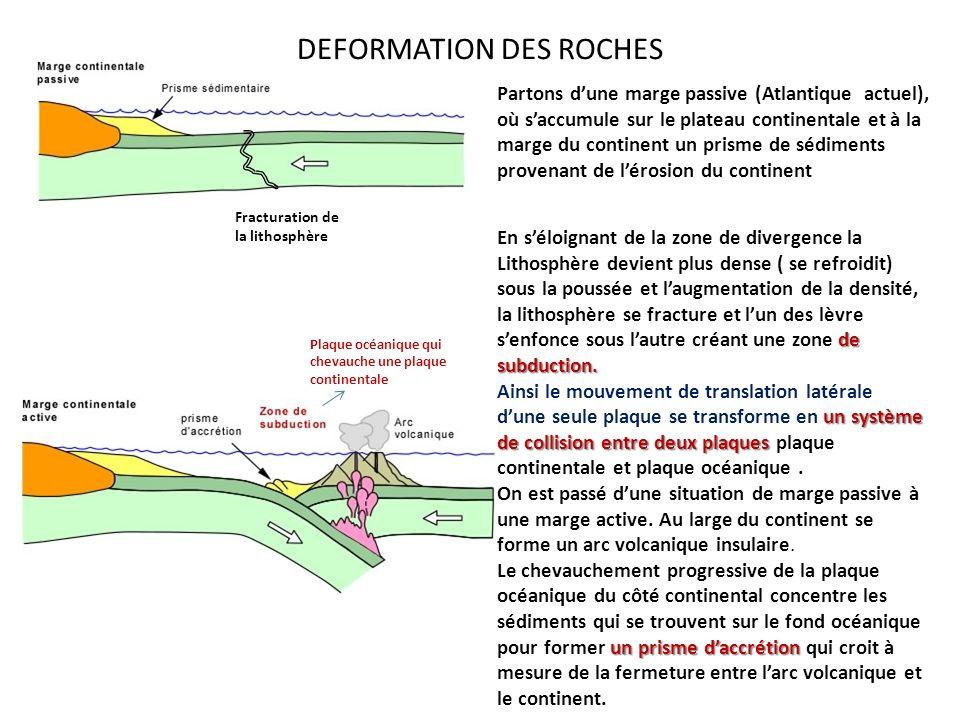 DEFORMATION DES ROCHES Partons dune marge passive (Atlantique actuel), où saccumule sur le plateau continentale et à la marge du continent un prisme d