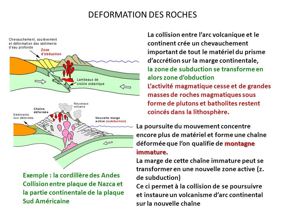 DEFORMATION DES ROCHES La collision entre larc volcanique et le continent crée un chevauchement important de tout le matériel du prisme daccrétion sur