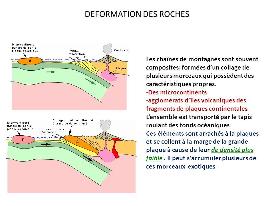 DEFORMATION DES ROCHES Les chaînes de montagnes sont souvent composites: formées dun collage de plusieurs morceaux qui possèdent des caractéristiques