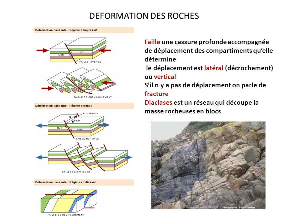 DEFORMATION DES ROCHES Les chaînes de montagnes sont souvent composites: formées dun collage de plusieurs morceaux qui possèdent des caractéristiques propres.