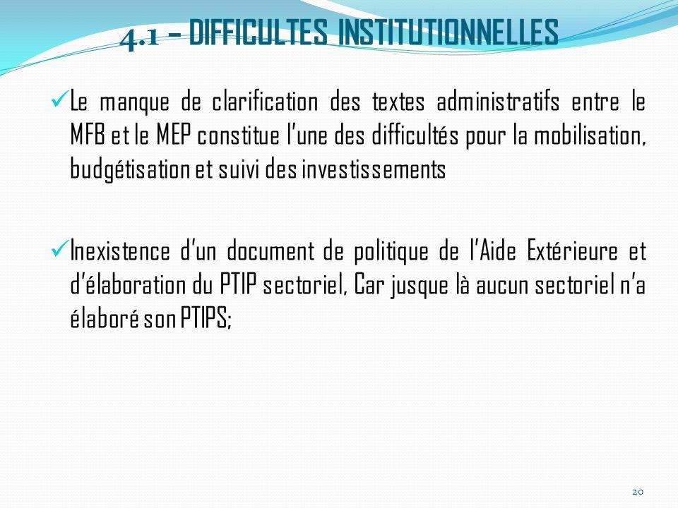 4.1 – DIFFICULTES INSTITUTIONNELLES Le manque de clarification des textes administratifs entre le MFB et le MEP constitue lune des difficultés pour la mobilisation, budgétisation et suivi des investissements Inexistence dun document de politique de lAide Extérieure et délaboration du PTIP sectoriel, Car jusque là aucun sectoriel na élaboré son PTIPS; 20