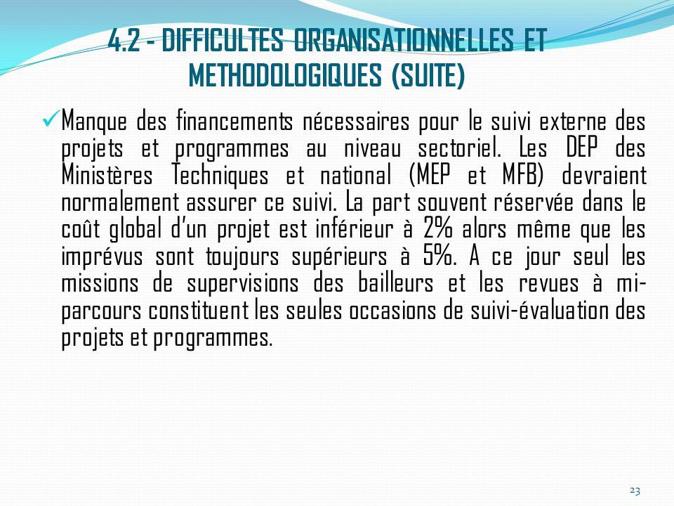4.2 - DIFFICULTES ORGANISATIONNELLES ET METHODOLOGIQUES (SUITE) Manque des financements nécessaires pour le suivi externe des projets et programmes au niveau sectoriel.