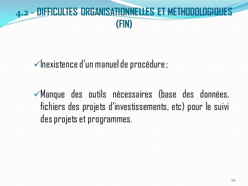 4.2 - DIFFICULTES ORGANISATIONNELLES ET METHODOLOGIQUES (FIN) Inexistence dun manuel de procédure ; Manque des outils nécessaires (base des données, fichiers des projets dinvestissements, etc) pour le suivi des projets et programmes.