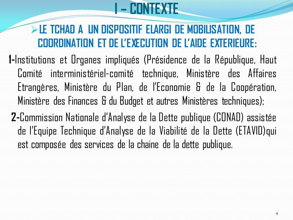 I – CONTEXTE (SUITE) Lidentification dun projet au Tchad relève de la compétence des services techniques nationaux.