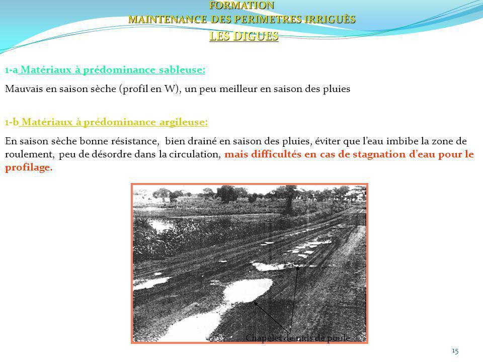 15FORMATION MAINTENANCE DES PERIMETRES IRRIGUÈS LES DIGUES 1-a Matériaux à prédominance sableuse: Mauvais en saison sèche (profil en W), un peu meille