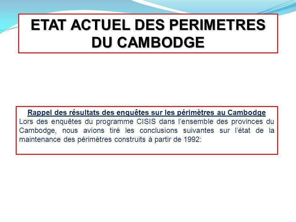 ETAT ACTUEL DES PERIMETRES DU CAMBODGE Rappel des résultats des enquêtes sur les périmètres au Cambodge Lors des enquêtes du programme CISIS dans lens