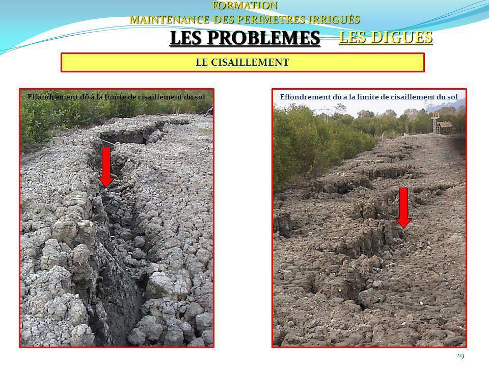 29FORMATION MAINTENANCE DES PERIMETRES IRRIGUÈS LES DIGUES LES PROBLEMES LE CISAILLEMENT Effondrement dû à la limite de cisaillement du sol