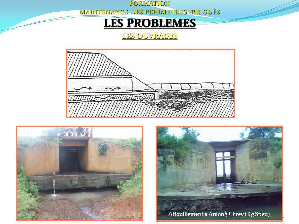 42FORMATION MAINTENANCE DES PERIMETRES IRRIGUÈS LES PROBLEMES LES OUVRAGES Affouillements sous ouvrages Affouillement à Anlong Chrey (Kg Speu)