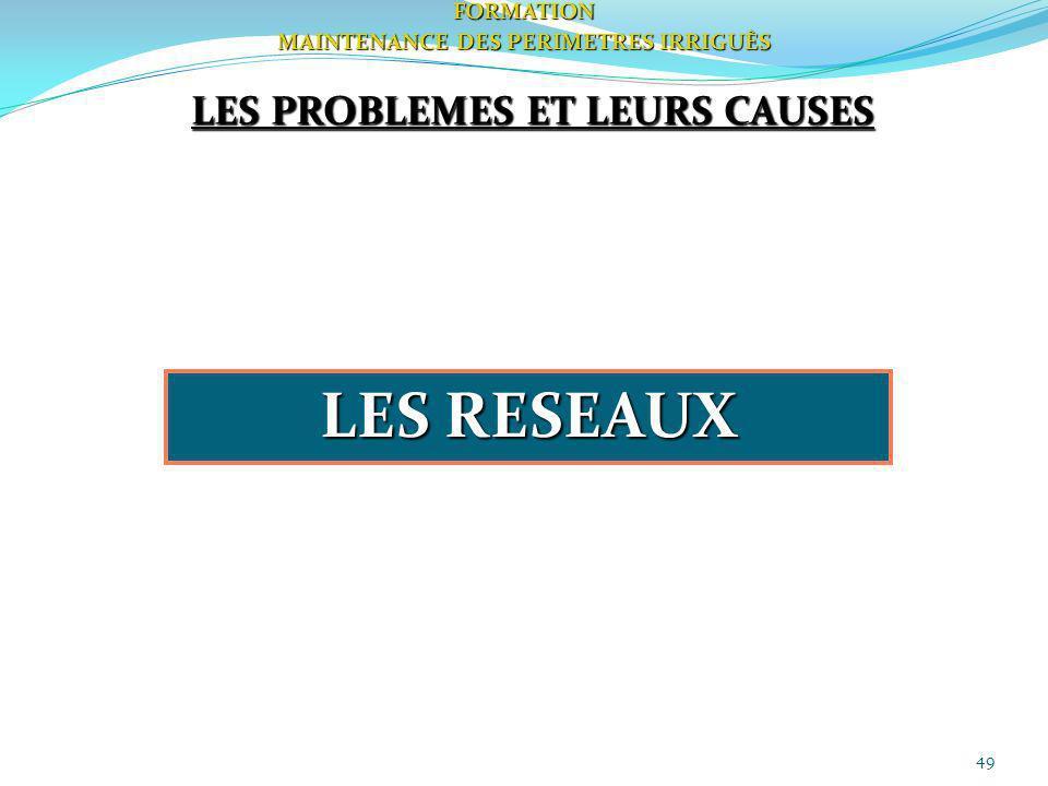 49FORMATION MAINTENANCE DES PERIMETRES IRRIGUÈS LES PROBLEMES ET LEURS CAUSES LES RESEAUX