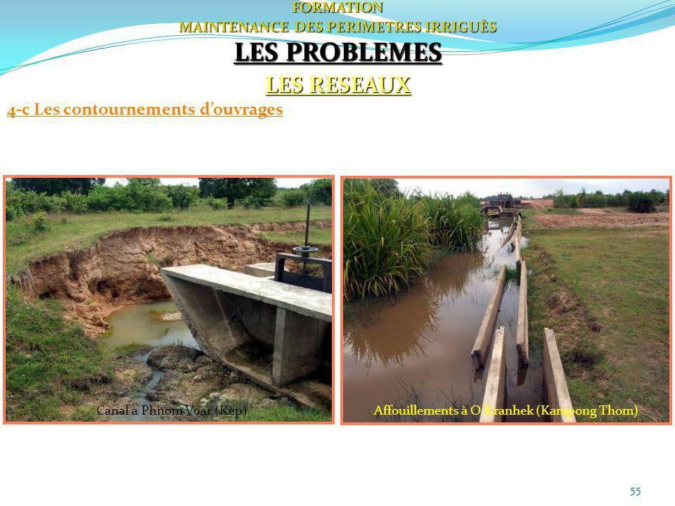 55FORMATION MAINTENANCE DES PERIMETRES IRRIGUÈS LES PROBLEMES LES RESEAUX 4-c Les contournements douvrages Canal à Phnom Voar (Kep)Affouillements à O