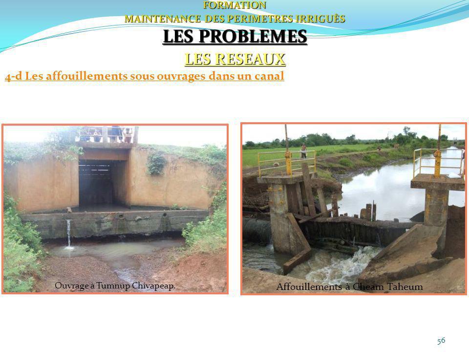 56FORMATION MAINTENANCE DES PERIMETRES IRRIGUÈS LES PROBLEMES LES RESEAUX 4-d Les affouillements sous ouvrages dans un canal Ouvrage à Tumnup Chivapea