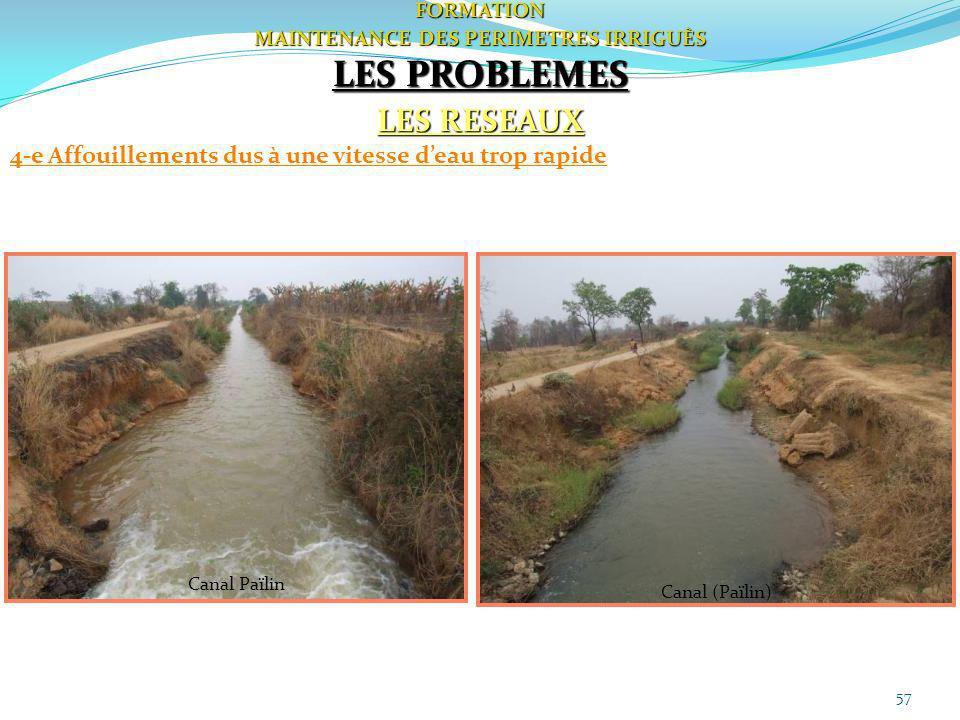 57FORMATION MAINTENANCE DES PERIMETRES IRRIGUÈS LES PROBLEMES LES RESEAUX 4-e Affouillements dus à une vitesse deau trop rapide Canal Païlin Canal (Pa