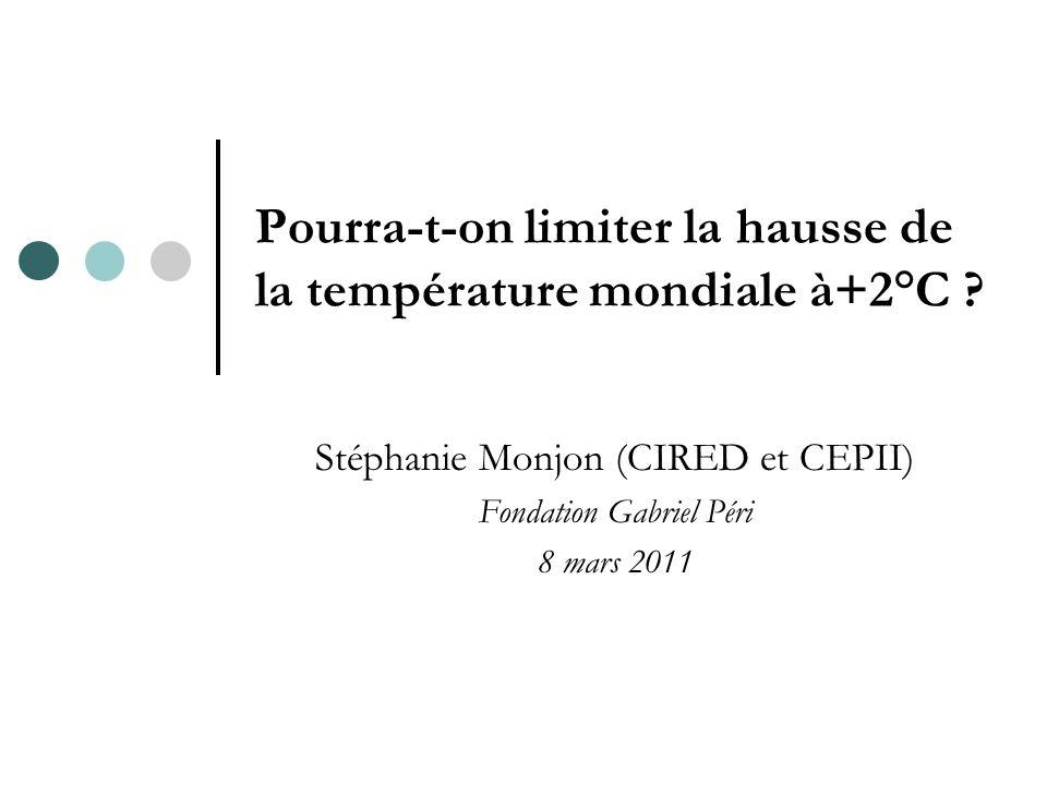 Pourra-t-on limiter la hausse de la température mondiale à+2°C ? Stéphanie Monjon (CIRED et CEPII) Fondation Gabriel Péri 8 mars 2011
