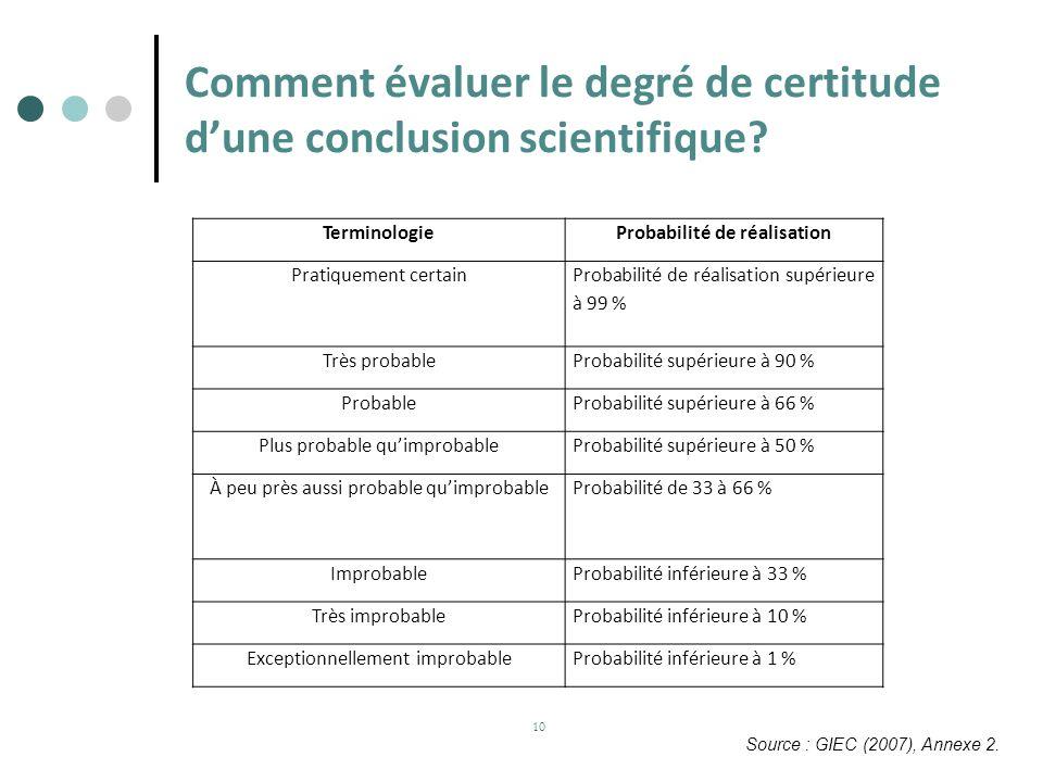 Comment évaluer le degré de certitude dune conclusion scientifique? 10 TerminologieProbabilité de réalisation Pratiquement certain Probabilité de réal