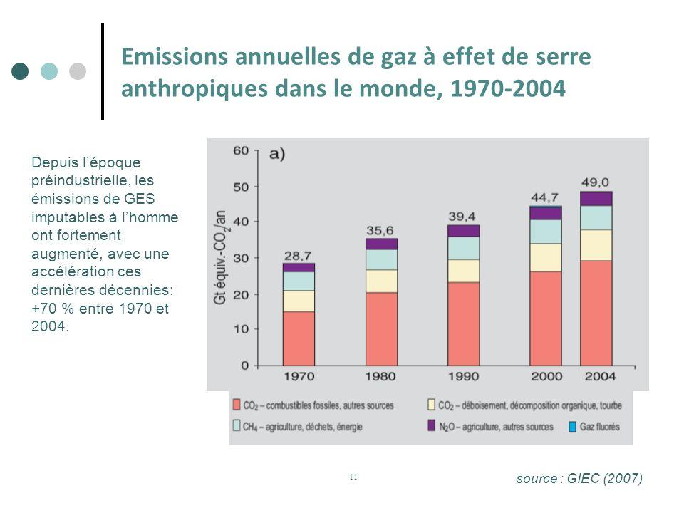 Emissions annuelles de gaz à effet de serre anthropiques dans le monde, 1970-2004 11 source : GIEC (2007) Depuis lépoque préindustrielle, les émission