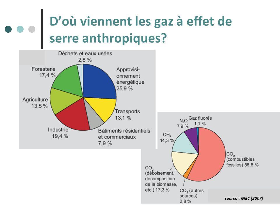 Doù viennent les gaz à effet de serre anthropiques? 12 source : GIEC (2007)