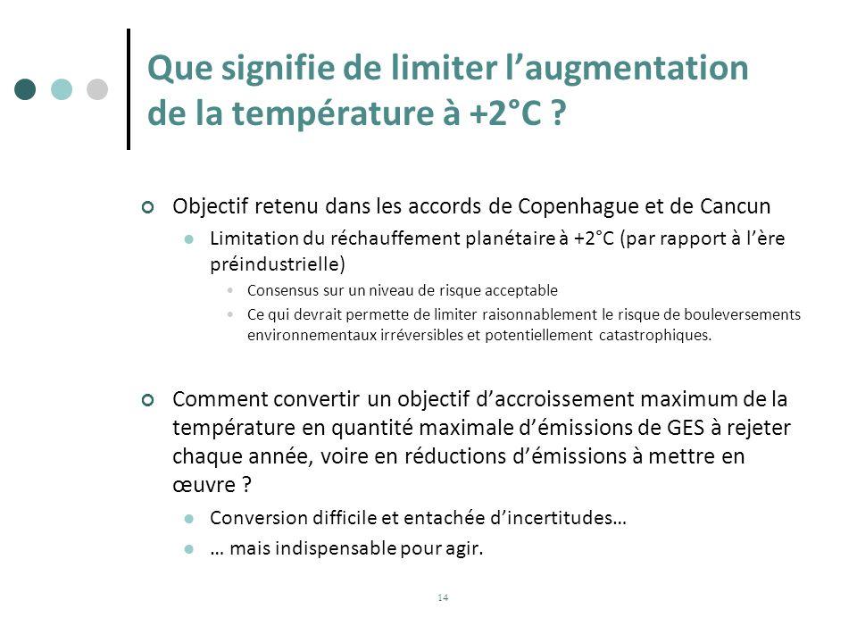 Objectif retenu dans les accords de Copenhague et de Cancun Limitation du réchauffement planétaire à +2°C (par rapport à lère préindustrielle) Consens