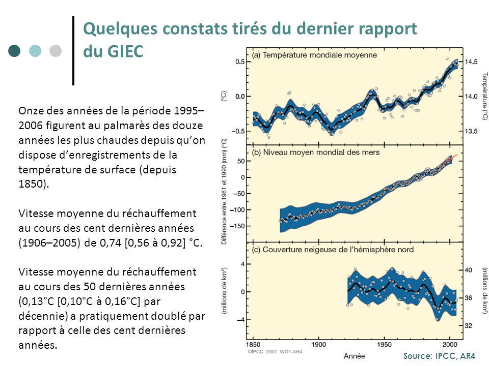 Engagements notifiés au secrétariat de la CCNUCC par les plus gros émetteurs de la planète PaysAnnée de référence Objectif de réduction démission pour 2020 Pays Annexe 1 Canada2005-17% Etats Unis2005 -17% (sous réserve de laccord par le Congrès) Japon1990- 25% Russie -15 à -25%, selon la comptabilisation des forêts et Union Européenne 1990 -20%.