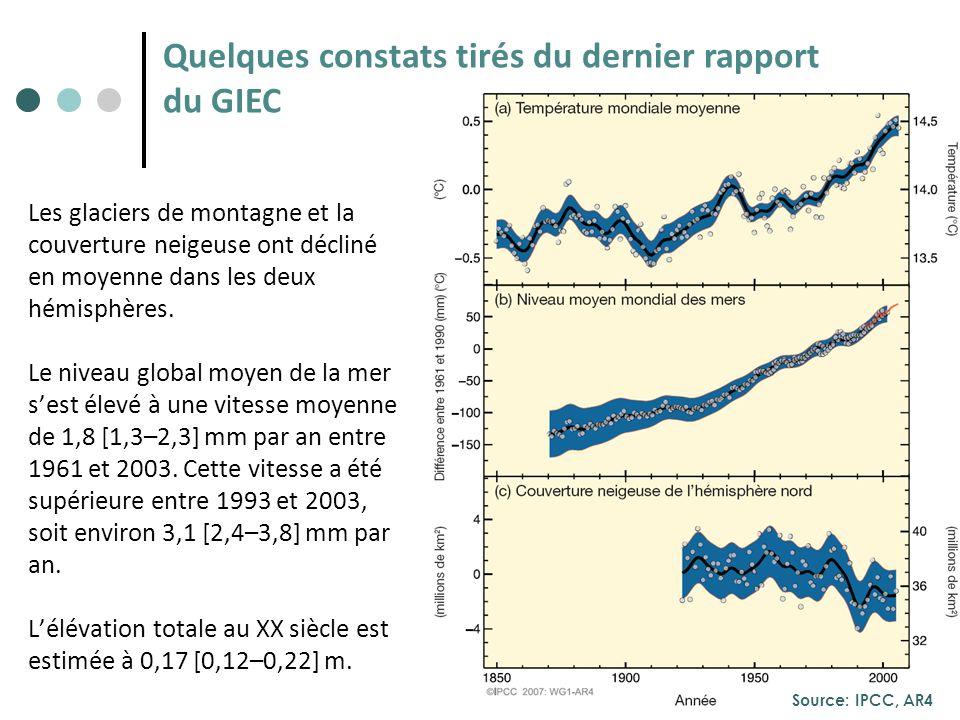 Lien entre une concentration de latmosphère en GES et une distribution de probabilité sur les augmentations de température Quelle concentration de GES dans latmosphère compatible avec une limitation à +2°C.
