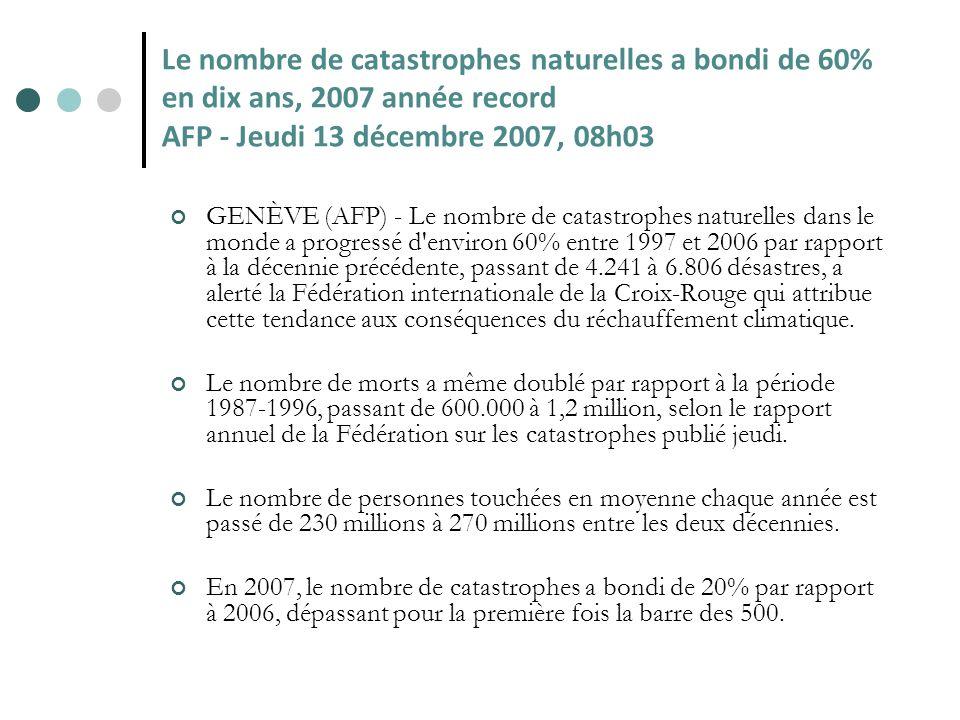 Le nombre de catastrophes naturelles a bondi de 60% en dix ans, 2007 année record AFP - Jeudi 13 décembre 2007, 08h03 GENÈVE (AFP) - Le nombre de cata
