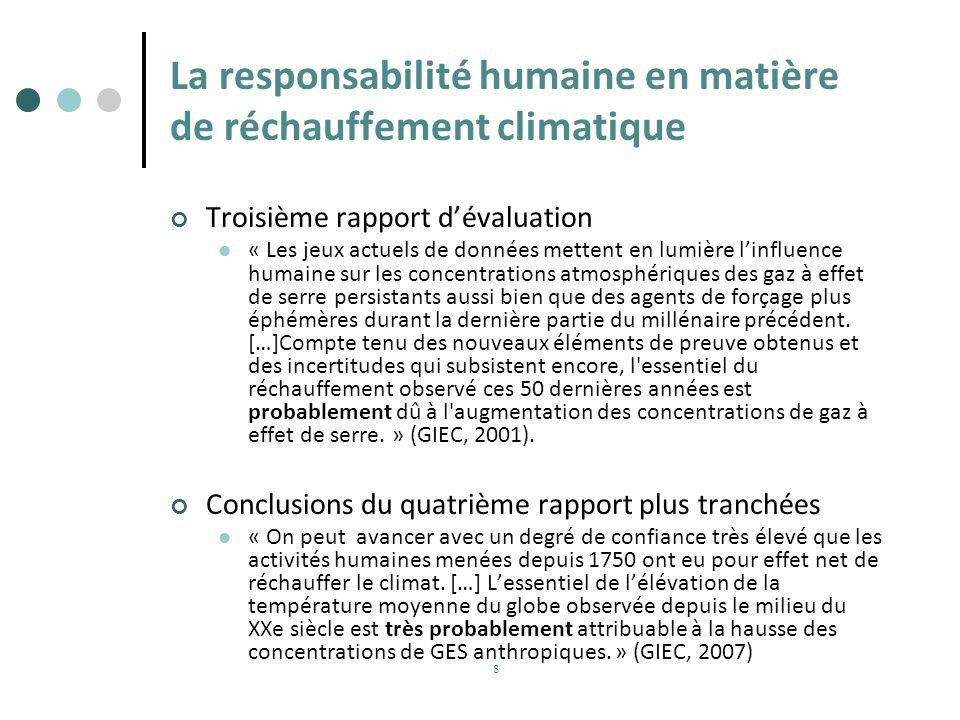 La responsabilité humaine en matière de réchauffement climatique Dans le quatrième rapport, le GIEC conclut également à lincidence des activités humaines sur les autres aspects du climat.