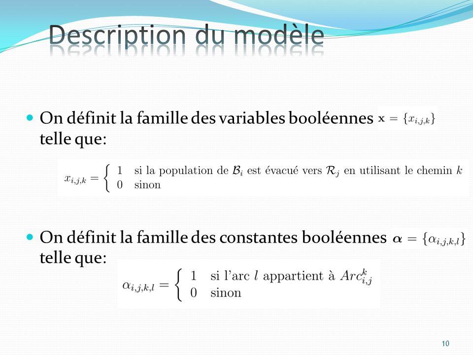 On définit la famille des variables booléennes telle que: On définit la famille des constantes booléennes telle que: 10