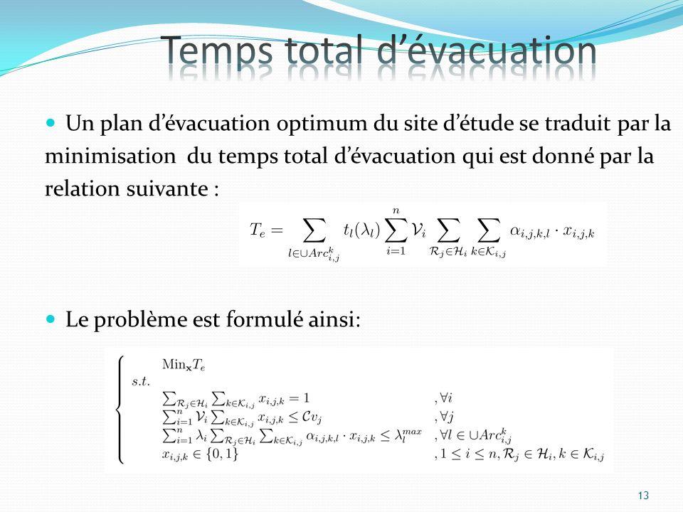 Un plan dévacuation optimum du site détude se traduit par la minimisation du temps total dévacuation qui est donné par la relation suivante : Le probl