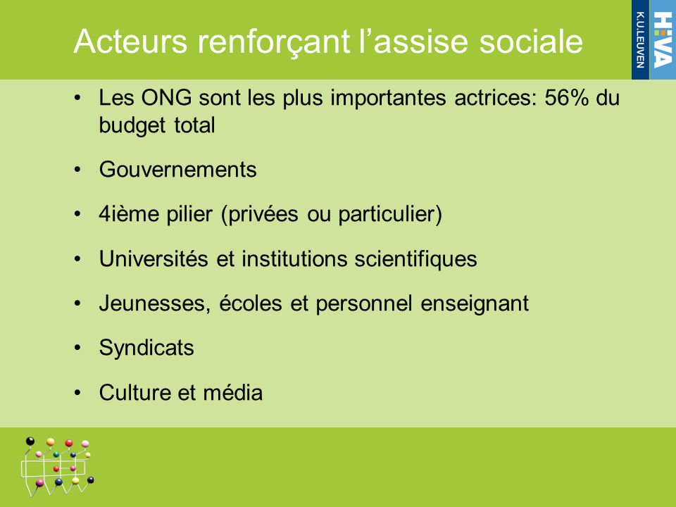 Acteurs renforçant lassise sociale Les ONG sont les plus importantes actrices: 56% du budget total Gouvernements 4ième pilier (privées ou particulier) Universités et institutions scientifiques Jeunesses, écoles et personnel enseignant Syndicats Culture et média