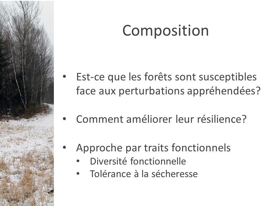 Composition Est-ce que les forêts sont susceptibles face aux perturbations appréhendées? Comment améliorer leur résilience? Approche par traits foncti
